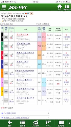 f:id:rakugaki_keiba2040:20191020125605p:image