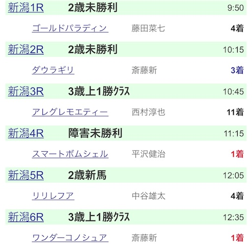 f:id:rakugaki_keiba2040:20191020211351j:image