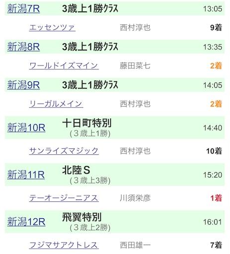 f:id:rakugaki_keiba2040:20191020211355j:image