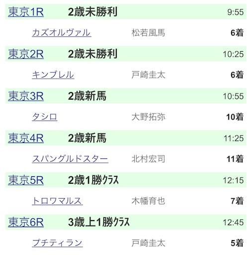 f:id:rakugaki_keiba2040:20191020211404j:image