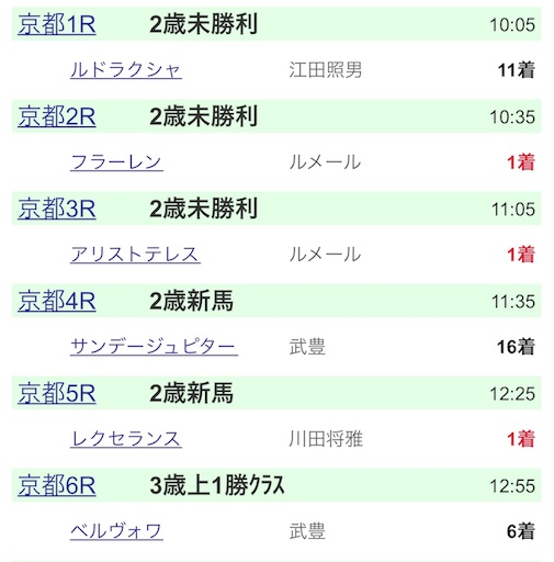 f:id:rakugaki_keiba2040:20191020211413j:image