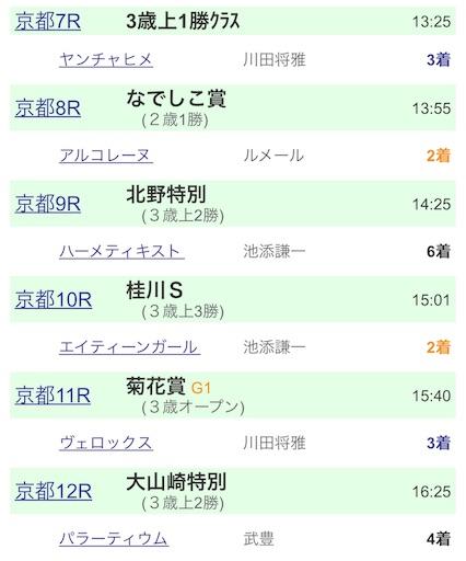 f:id:rakugaki_keiba2040:20191020211416j:image