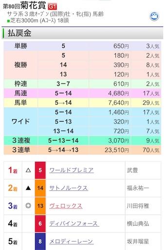 f:id:rakugaki_keiba2040:20191020211746j:image