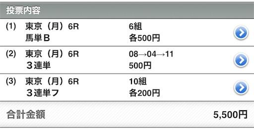f:id:rakugaki_keiba2040:20191021125624j:image