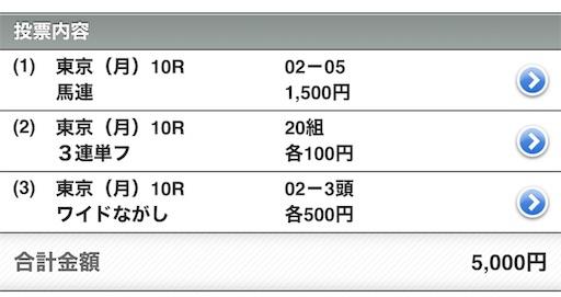 f:id:rakugaki_keiba2040:20191021144749j:image