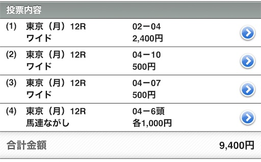 f:id:rakugaki_keiba2040:20191021162008j:image