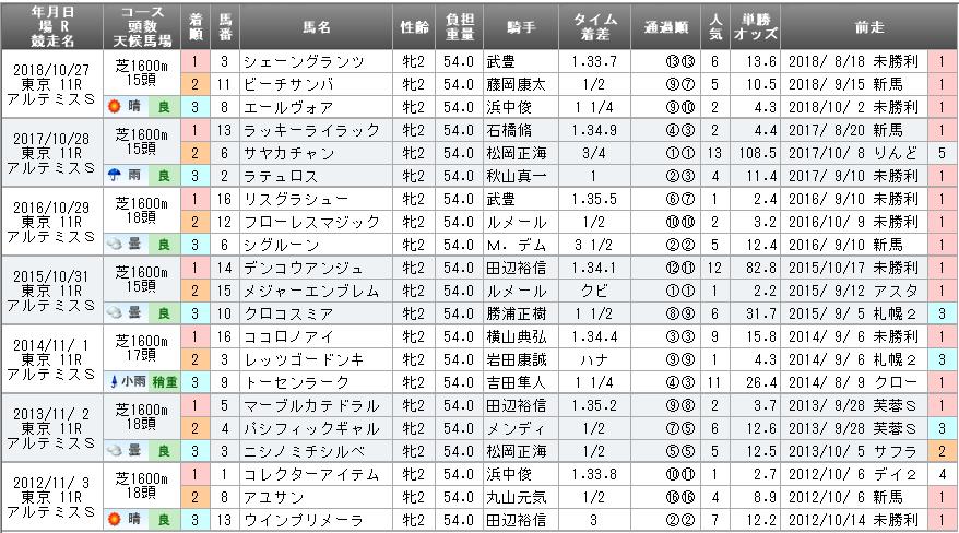 f:id:rakugaki_keiba2040:20191021215541p:plain