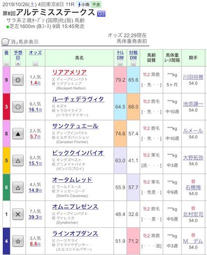 f:id:rakugaki_keiba2040:20191025223541j:image