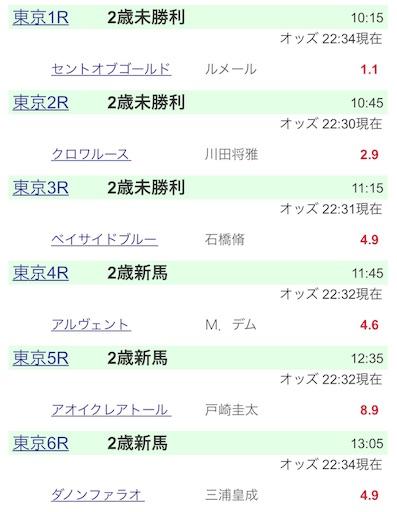 f:id:rakugaki_keiba2040:20191025224025j:image