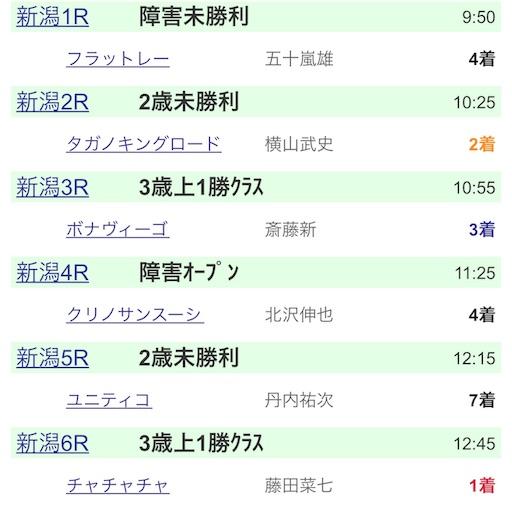 f:id:rakugaki_keiba2040:20191026235745j:image