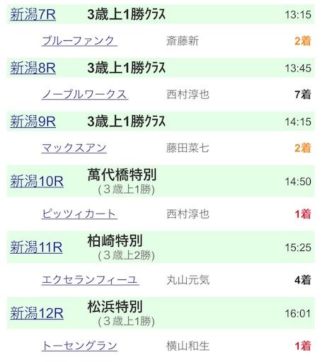 f:id:rakugaki_keiba2040:20191026235750j:image