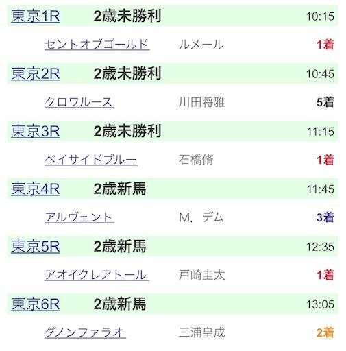 f:id:rakugaki_keiba2040:20191026235757j:image