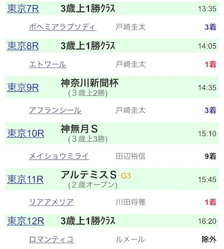 f:id:rakugaki_keiba2040:20191026235805j:image