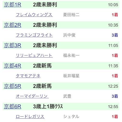 f:id:rakugaki_keiba2040:20191026235817j:image