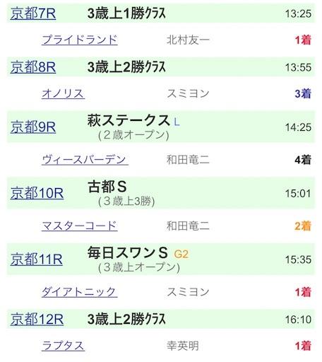 f:id:rakugaki_keiba2040:20191026235824j:image