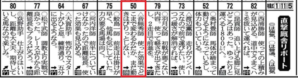 f:id:rakugaki_keiba2040:20191027001330p:plain