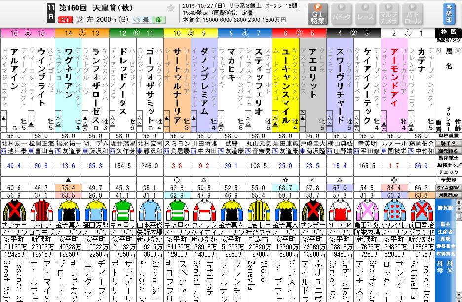 f:id:rakugaki_keiba2040:20191027003528p:plain