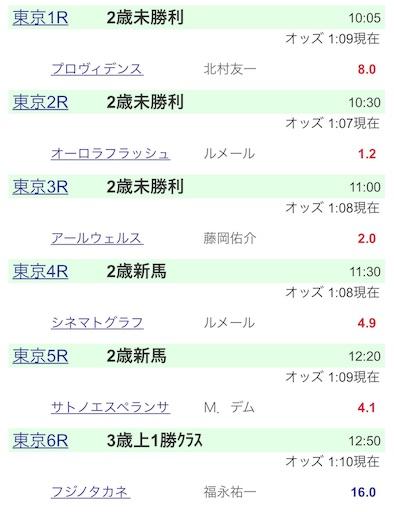 f:id:rakugaki_keiba2040:20191027011316j:image
