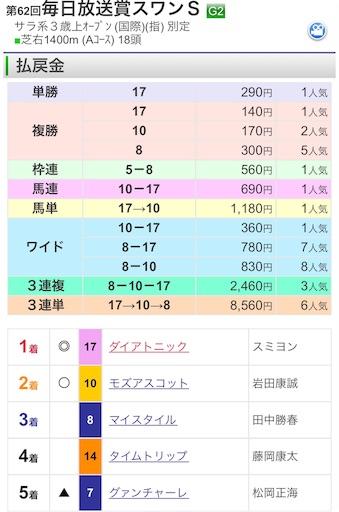 f:id:rakugaki_keiba2040:20191027014955j:image