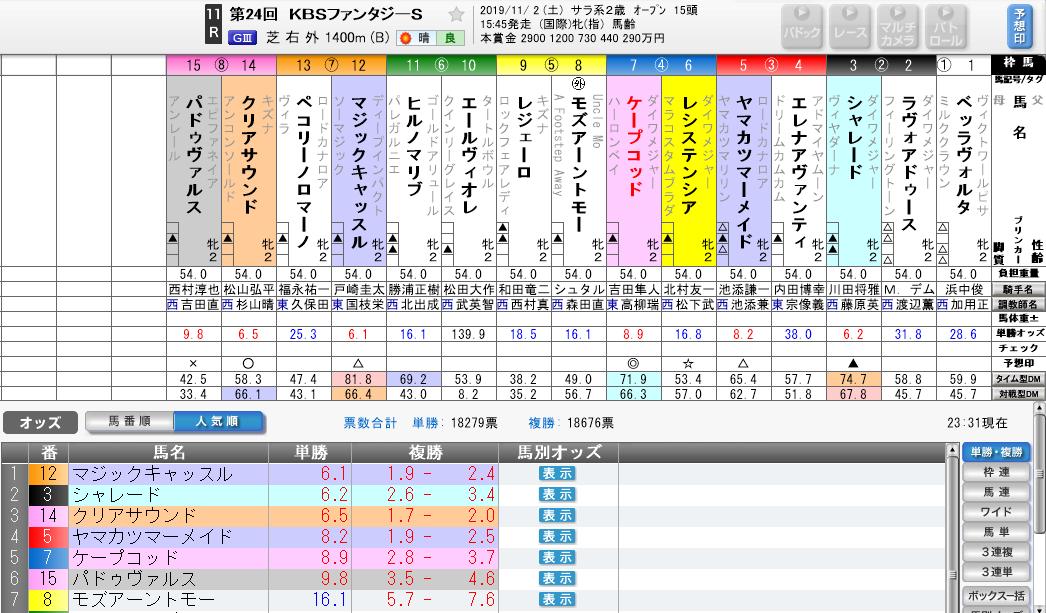 f:id:rakugaki_keiba2040:20191101234500p:plain