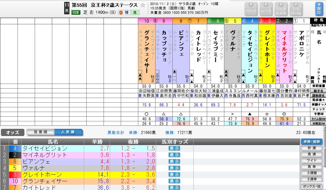 f:id:rakugaki_keiba2040:20191101234528p:plain