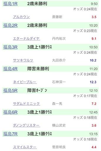 f:id:rakugaki_keiba2040:20191102002918j:image
