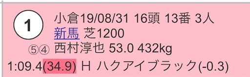 f:id:rakugaki_keiba2040:20191102070458j:image