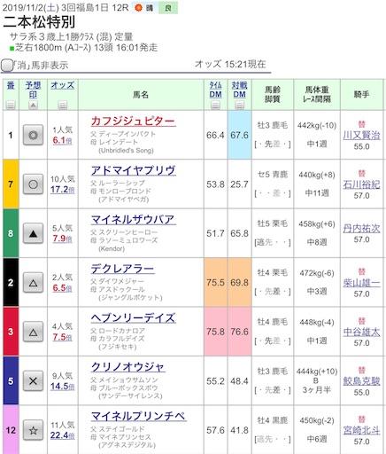 f:id:rakugaki_keiba2040:20191102152419j:image