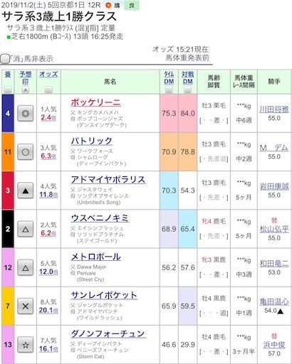f:id:rakugaki_keiba2040:20191102152501j:image