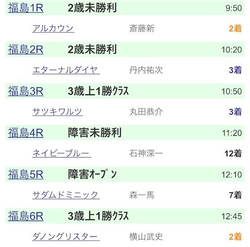 f:id:rakugaki_keiba2040:20191102205713j:image