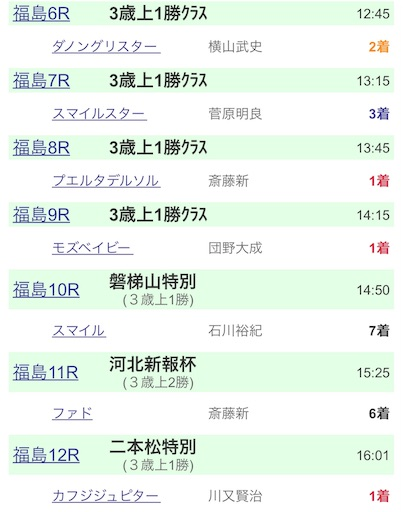 f:id:rakugaki_keiba2040:20191102205720j:image