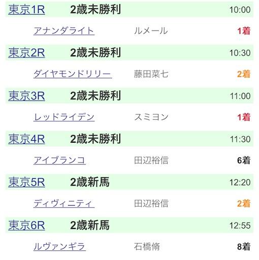 f:id:rakugaki_keiba2040:20191102205729j:image
