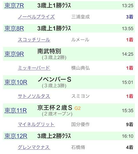 f:id:rakugaki_keiba2040:20191102205734j:image
