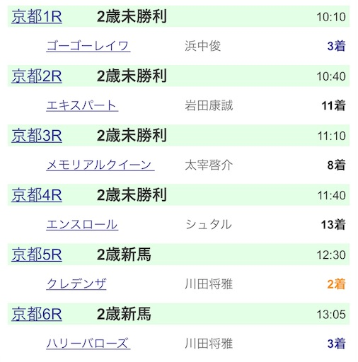 f:id:rakugaki_keiba2040:20191102205742j:image