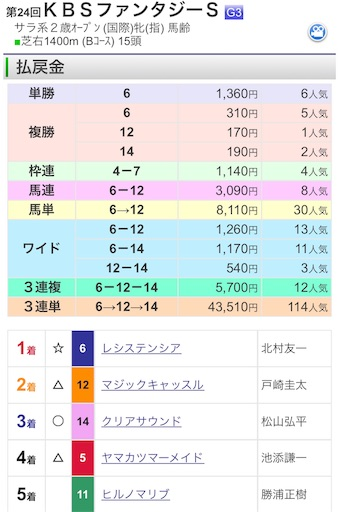 f:id:rakugaki_keiba2040:20191102205812j:image