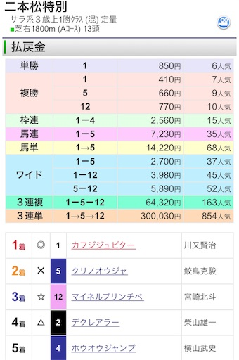 f:id:rakugaki_keiba2040:20191102210238j:image