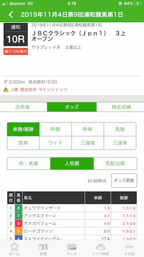 f:id:rakugaki_keiba2040:20191104051948p:image