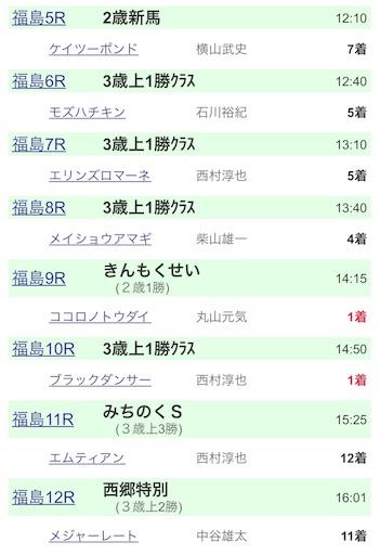 f:id:rakugaki_keiba2040:20191104234114j:image