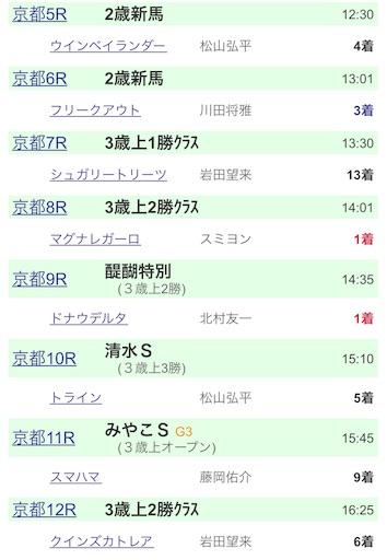 f:id:rakugaki_keiba2040:20191104234137j:image