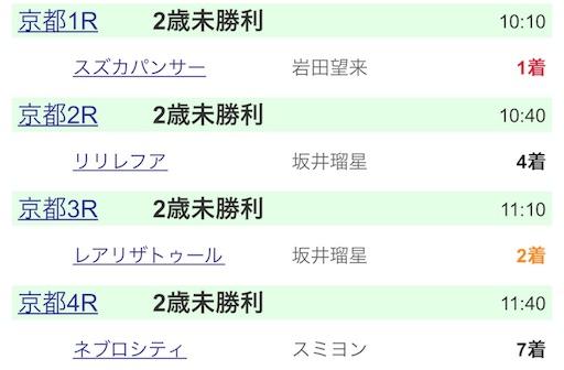 f:id:rakugaki_keiba2040:20191104234215j:image