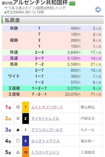 f:id:rakugaki_keiba2040:20191104234900j:image