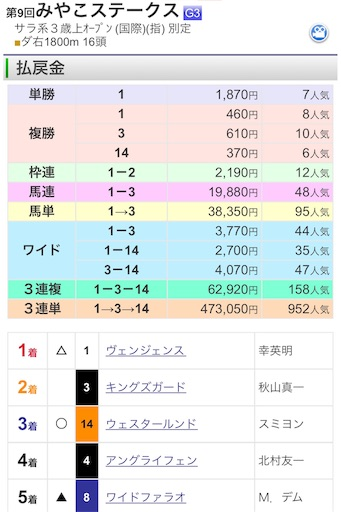 f:id:rakugaki_keiba2040:20191104234917j:image