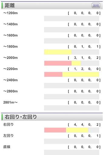 f:id:rakugaki_keiba2040:20191105002647j:image
