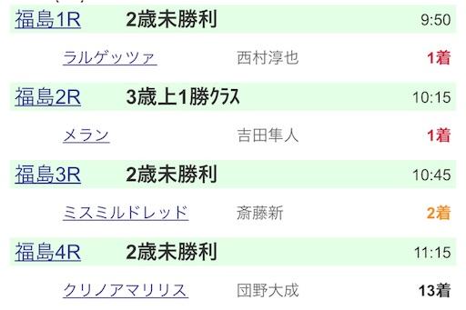 f:id:rakugaki_keiba2040:20191109200553j:image