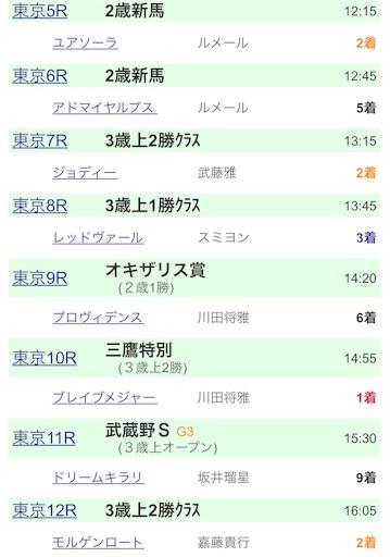 f:id:rakugaki_keiba2040:20191109200626j:image