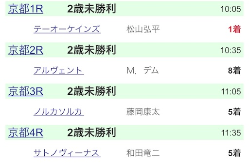 f:id:rakugaki_keiba2040:20191109200639j:image