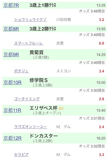 f:id:rakugaki_keiba2040:20191110040131j:image