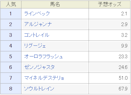 f:id:rakugaki_keiba2040:20191114162933p:plain