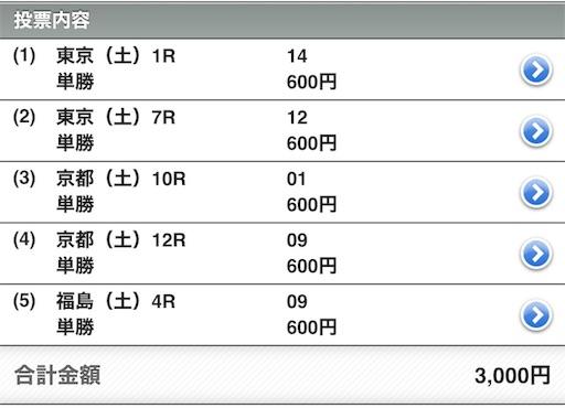 f:id:rakugaki_keiba2040:20191116094407j:image