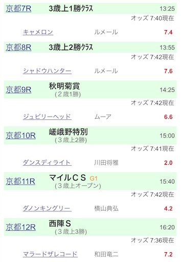 f:id:rakugaki_keiba2040:20191117074526j:image